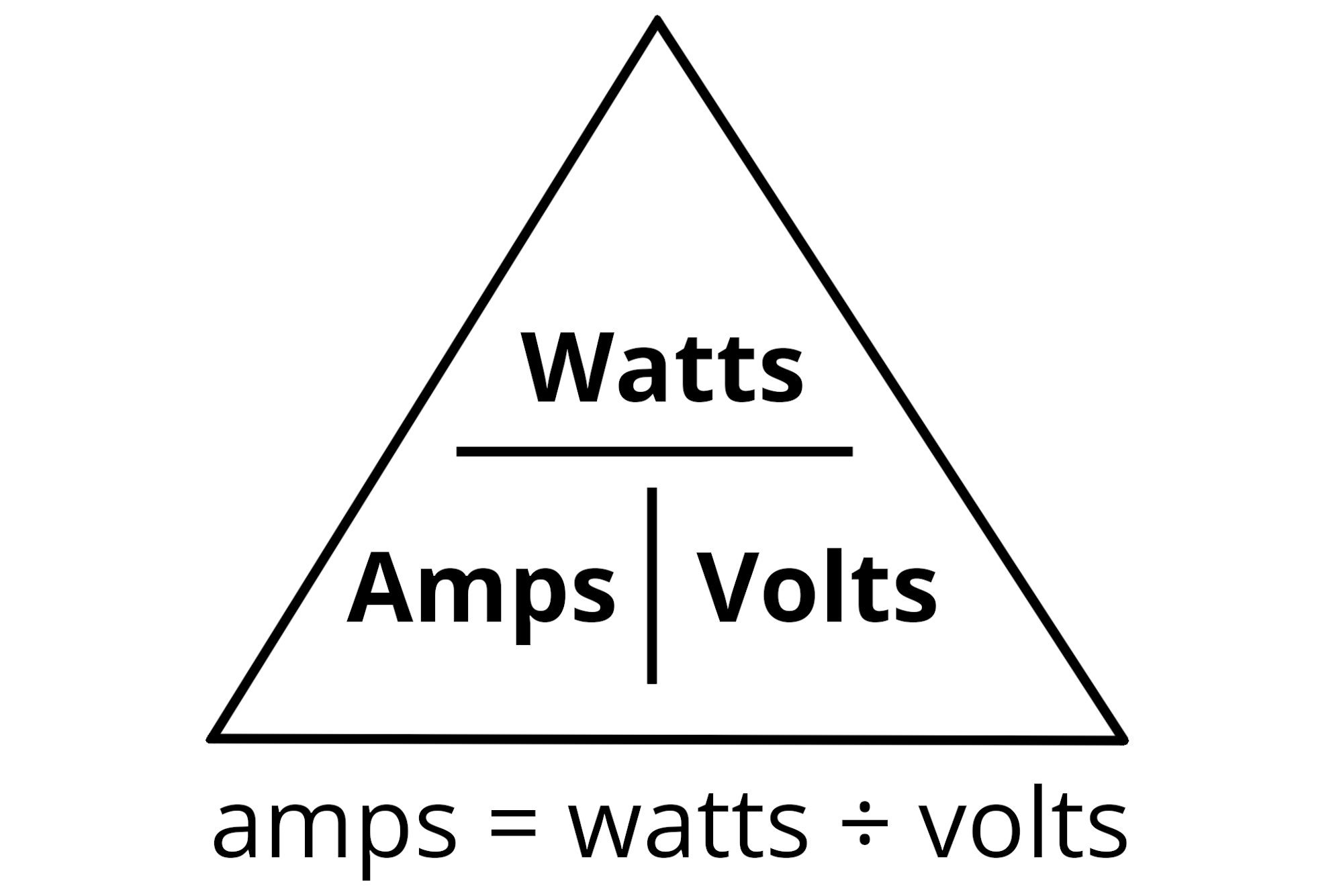 fridge amps