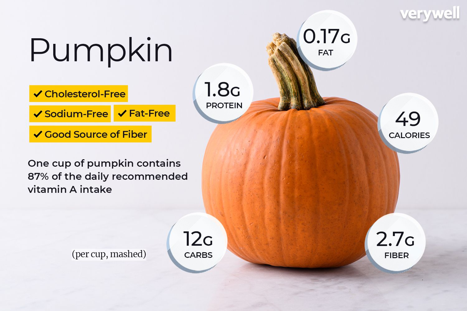 how long does canned pumpkin last